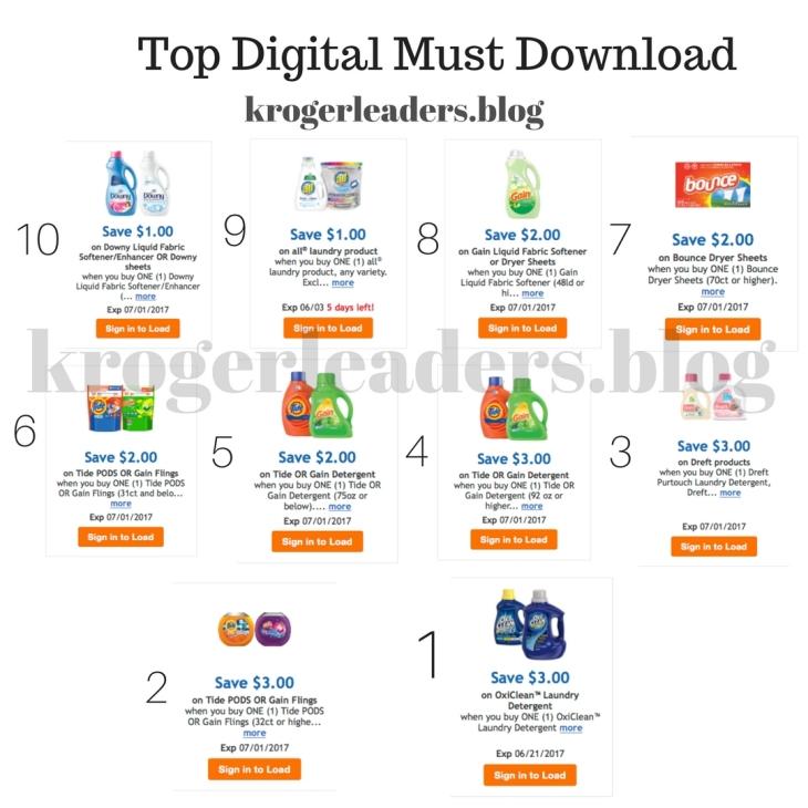 Top Digital Must Download
